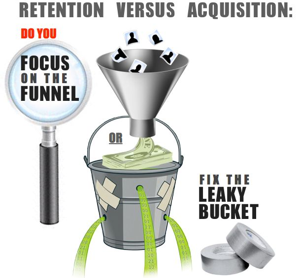 Do you focus on the funnel of fix the leaky bucket?